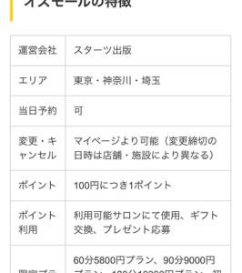スマホ(iPhone6s)画面表示