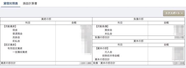 MFクラウド確定申告の貸借対照表