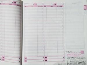 家計簿サンキュ家計簿記入ページ