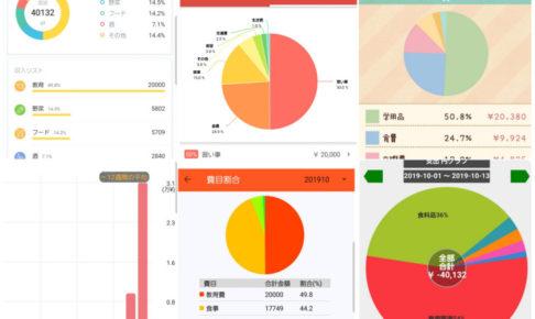 家計簿アプリ表
